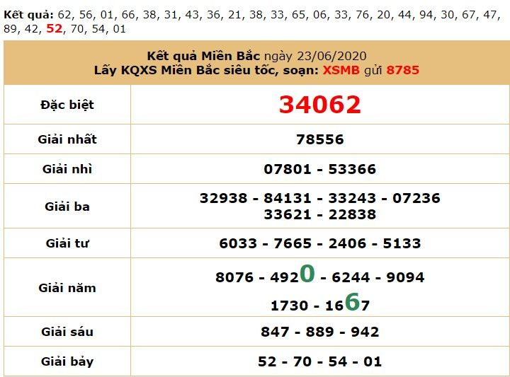 dự đoán xsmb ngày 24-6-2020 3