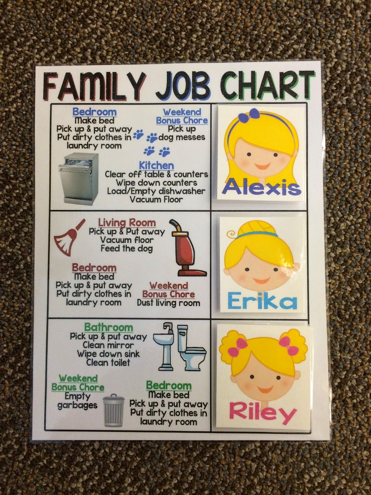 Family Chore Chart Job Chart With Specific Areas For