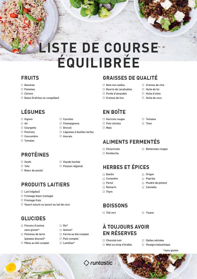 Populaire Liste de course | Alimentation | Pinterest | Liste de courses  GT16