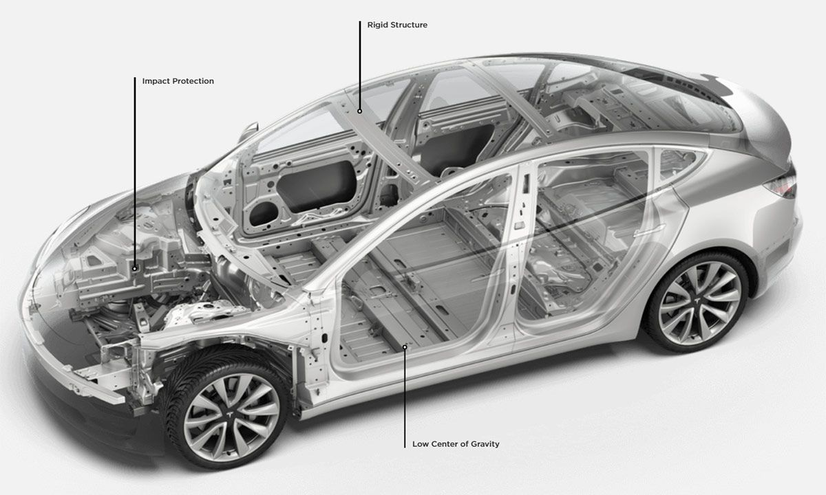 Tesla Model 3 Earns 5 Star Crash Safety Rating In Every Category