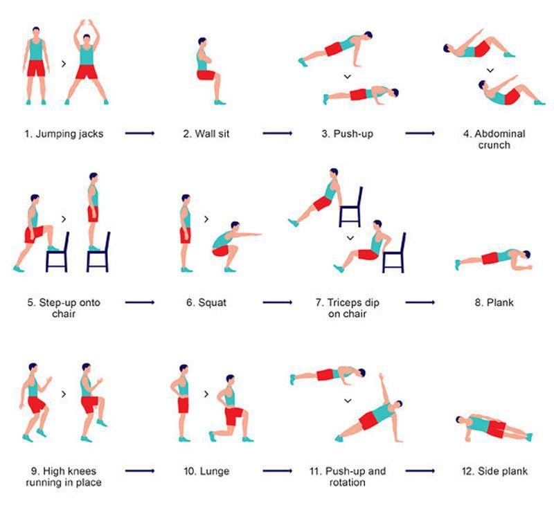 Estar en forma con solo 7 minutos al día de ejercicio en casa