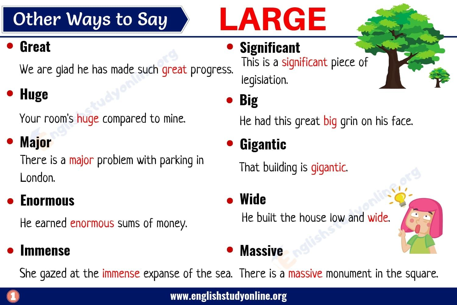 Large Synonym List of 25+ Useful Synonyms for the Word