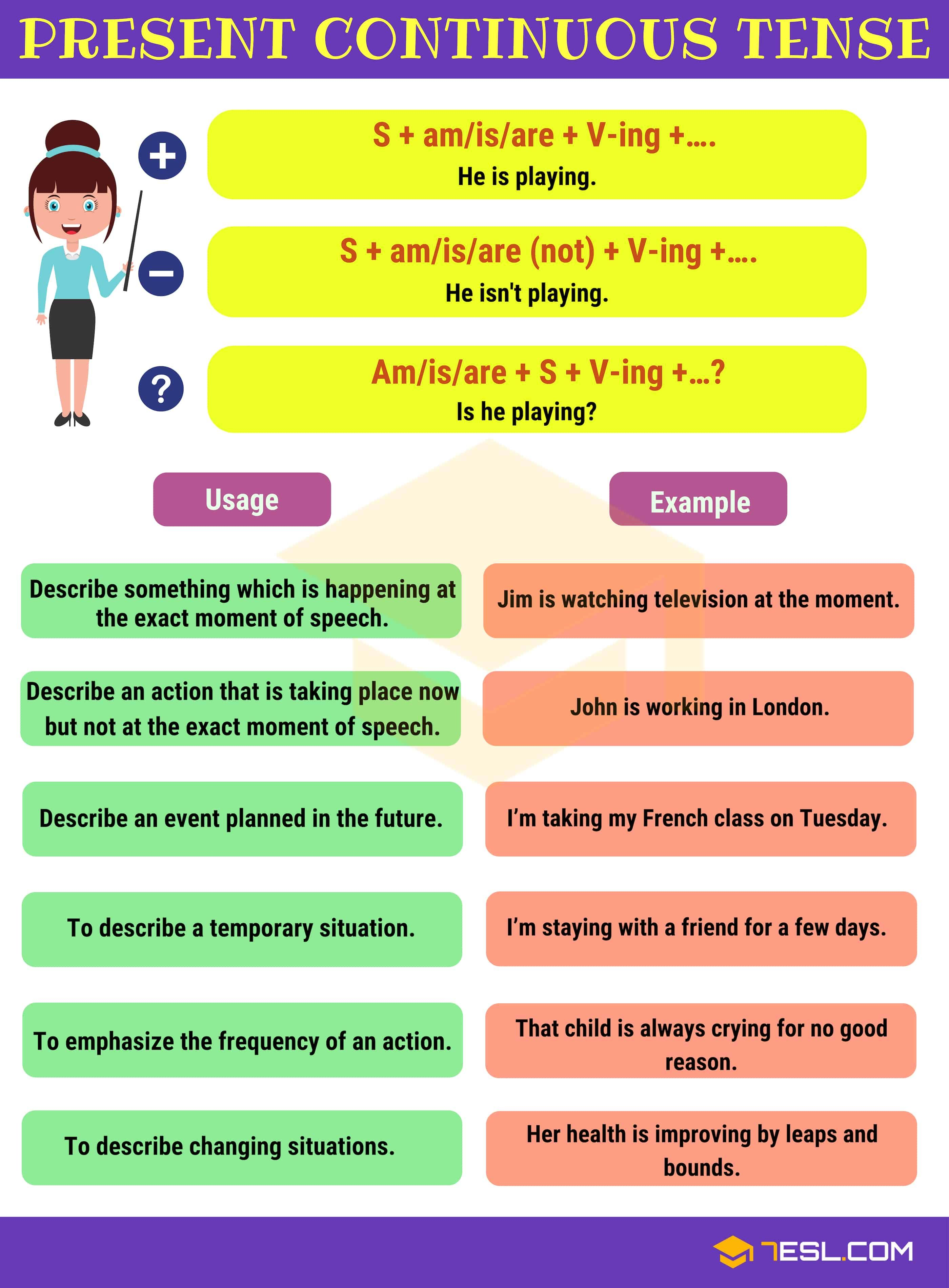Verb Tenses How To Use The 12 English Tenses With Useful Tenses Chart 7esl Tenses Chart English Tenses Chart Present Continuous Tense [ 3800 x 2800 Pixel ]