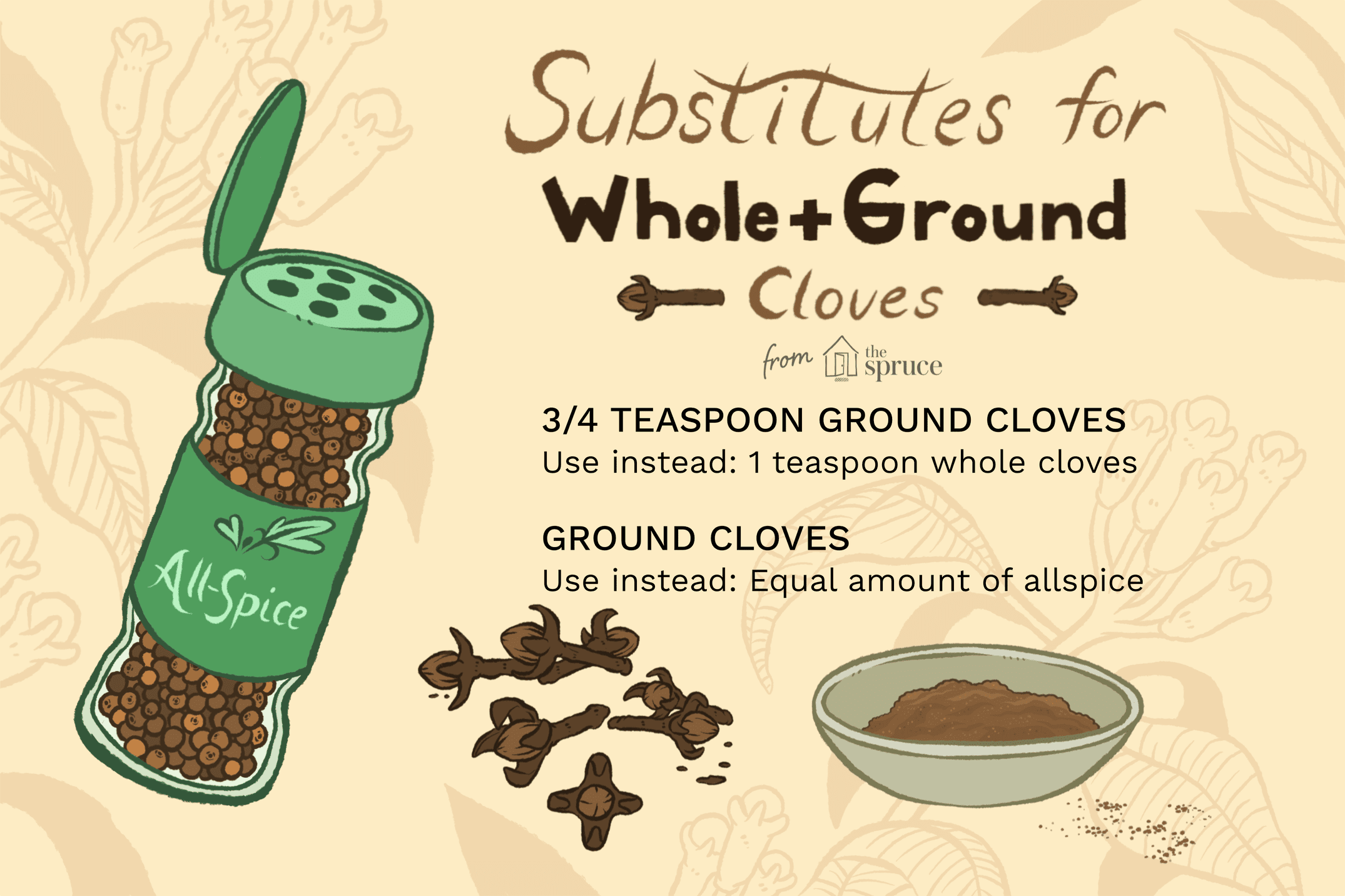All Out Of Cloves Use This Instead Clove Baking Substitutes Spice Substitutes