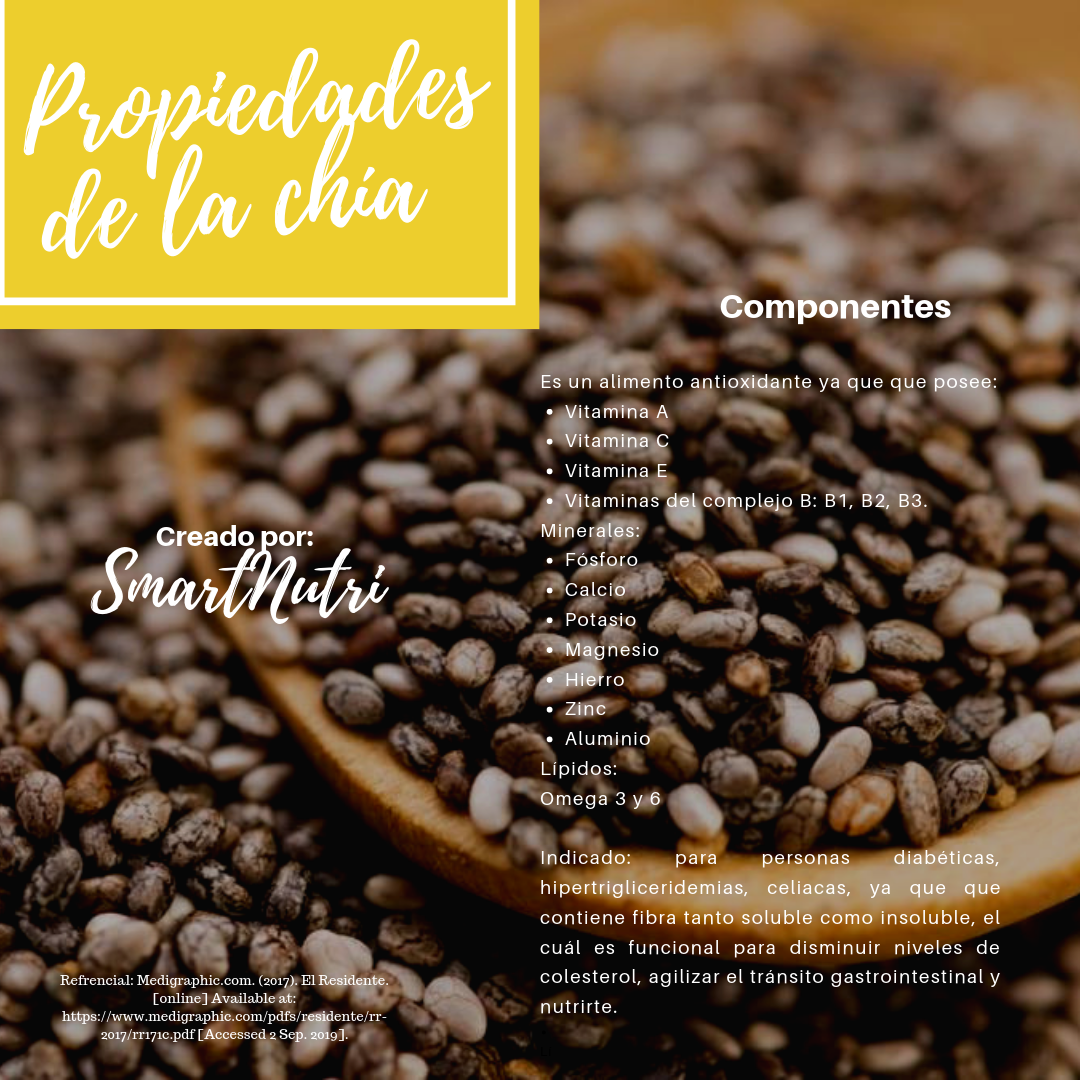 Pin By Smart Nutrition On Chia