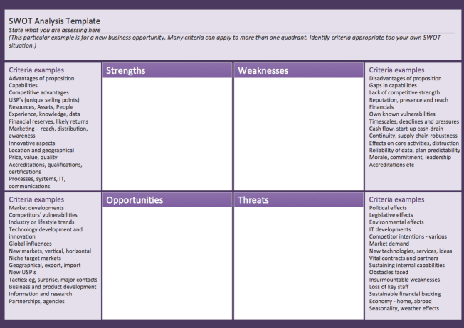 Swot Analysis Image       Swot Analysis Template