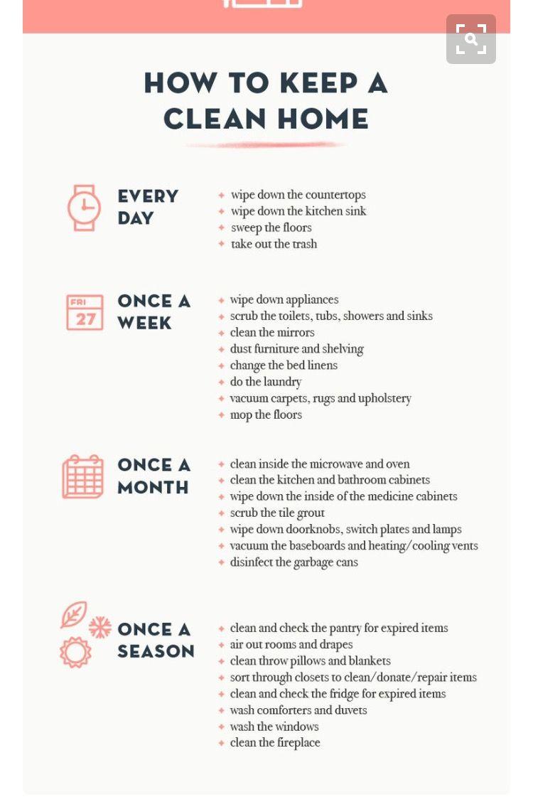 Premier Appartement Liste destiné how to keep up on clean | useful info | pinterest | organisation et bas