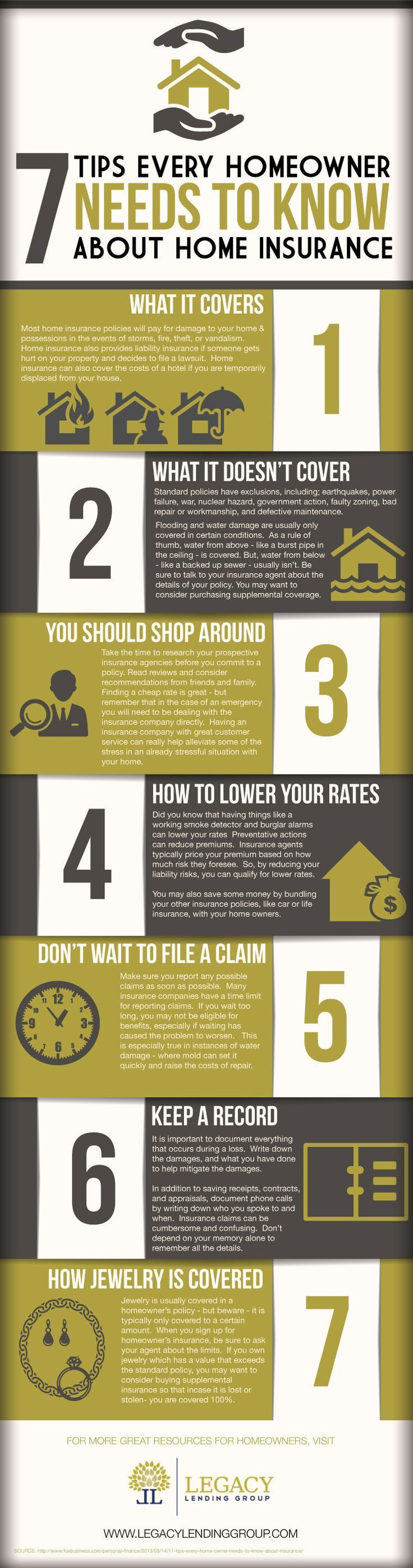 7 Tips Every Homeowner Needs To Know About Home Insurance Home