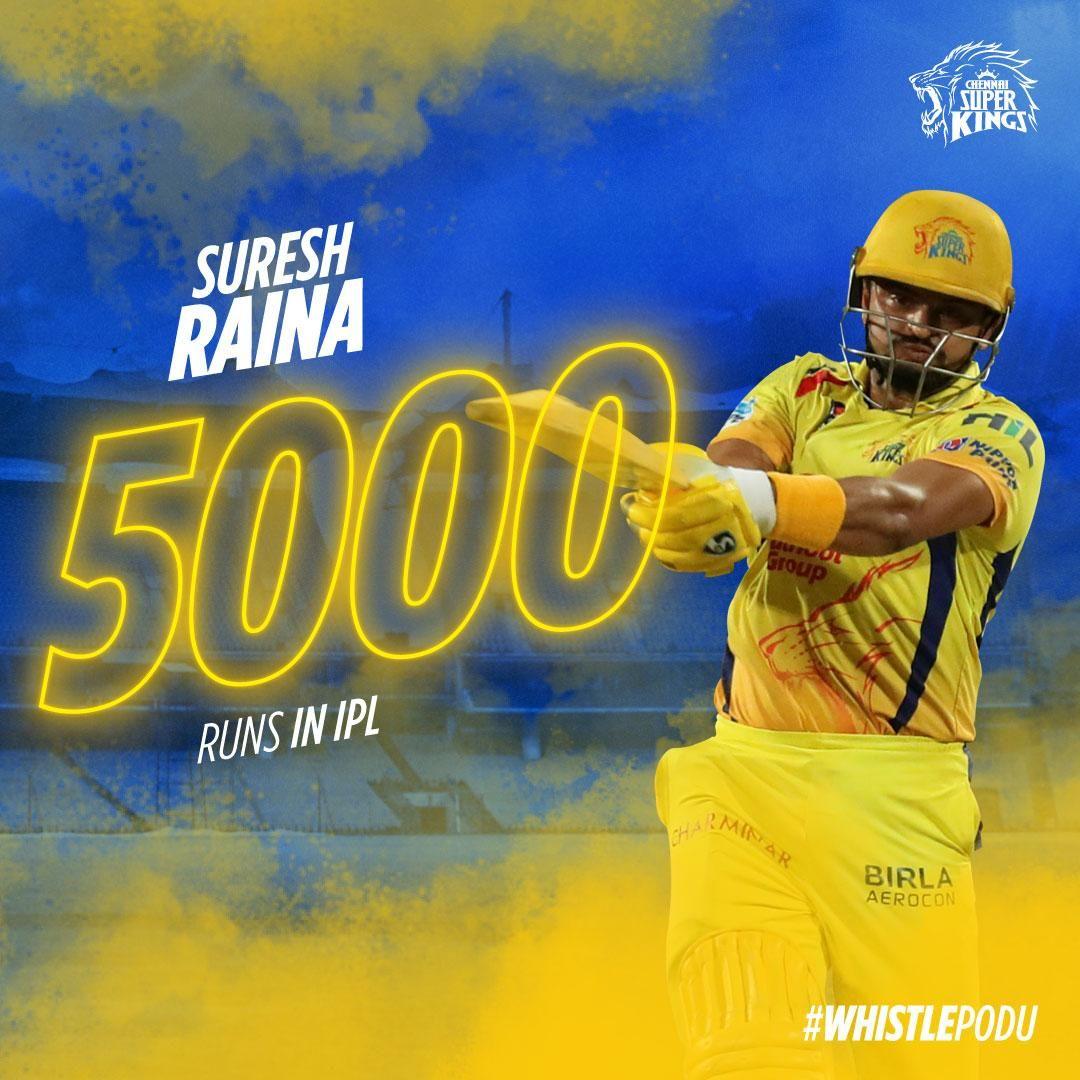 Suresh Raina Cricket update, World cricket, Cricket news