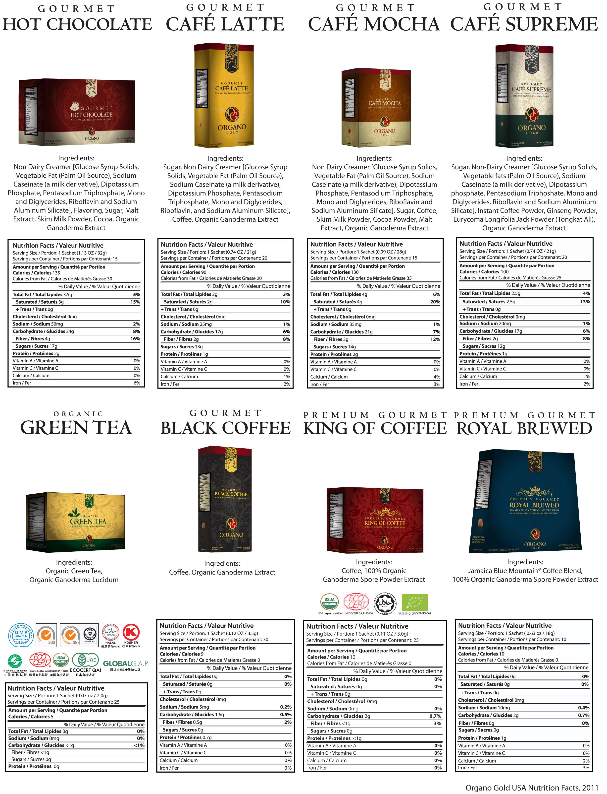Coffee Nutritional facts and Certification | Organo Gold