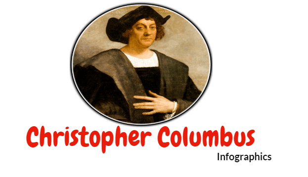 Christopher Columbus Biography Discovries Christopher Columbus Biography Christopher Columbus Christopher