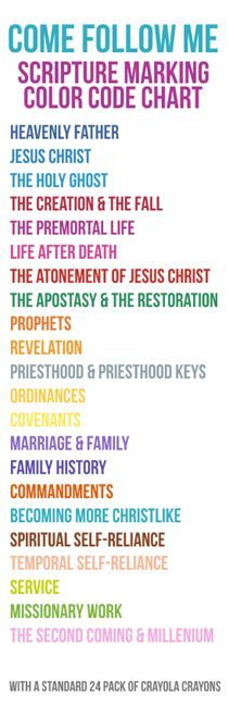 Bible Marking, I like the color coded system described on ...