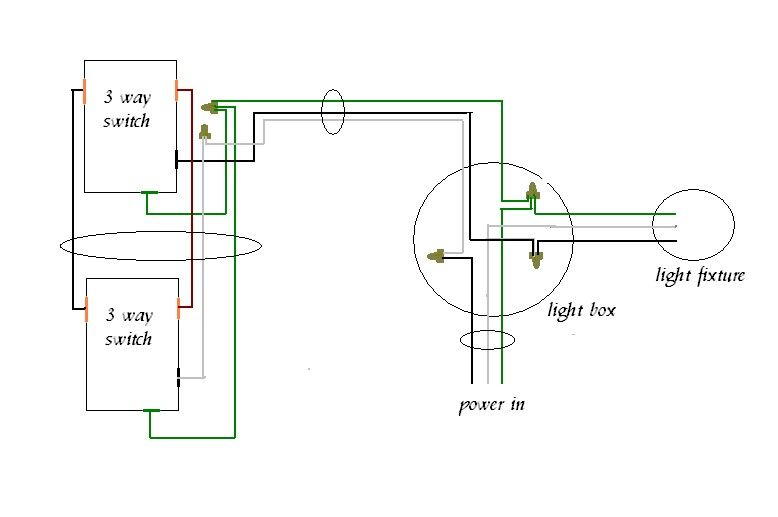 How To Wire A 3 Way Switch Wiring Diagram Hubpages - WIRE Center •