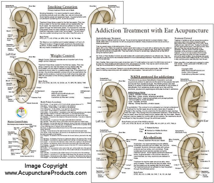 Smoking cessation ear acupuncture point chart 85 x 11 216 cm x acupuncture points charts ccuart Image collections