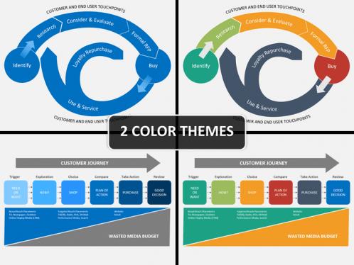 customer journey powerpoint diagram | powerpoint templates, Powerpoint templates