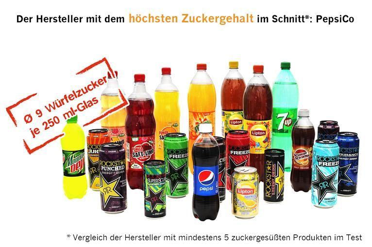 Die zuckerreichsten Getränke | Natürlich gesund | Pinterest | {Getränke 19}