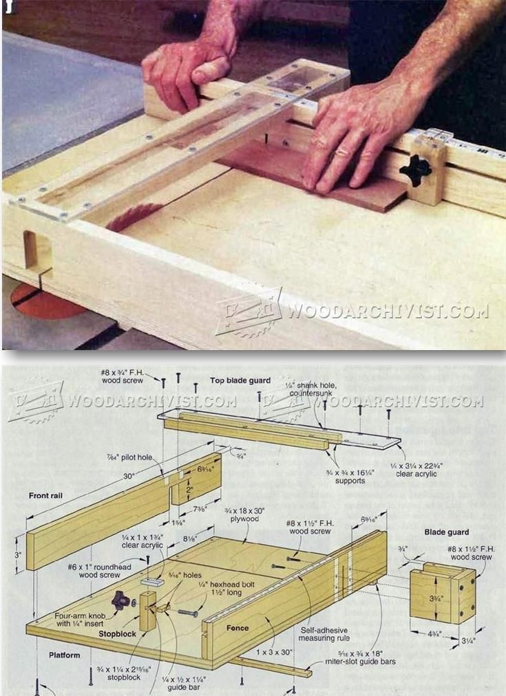 Table Saw Crosscut Sled Plans Table Saw Tips Jigs And Fixtures Woodarchivist Com Woodworking Jigs Woodworking Woodworking Table Saw