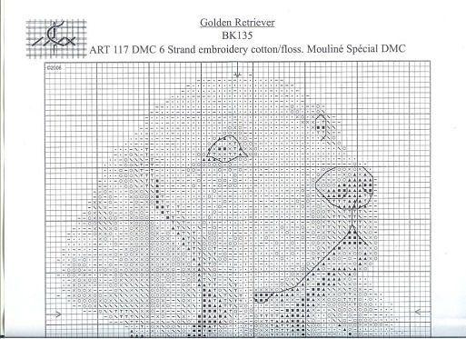 Golden Retriever Chart 1