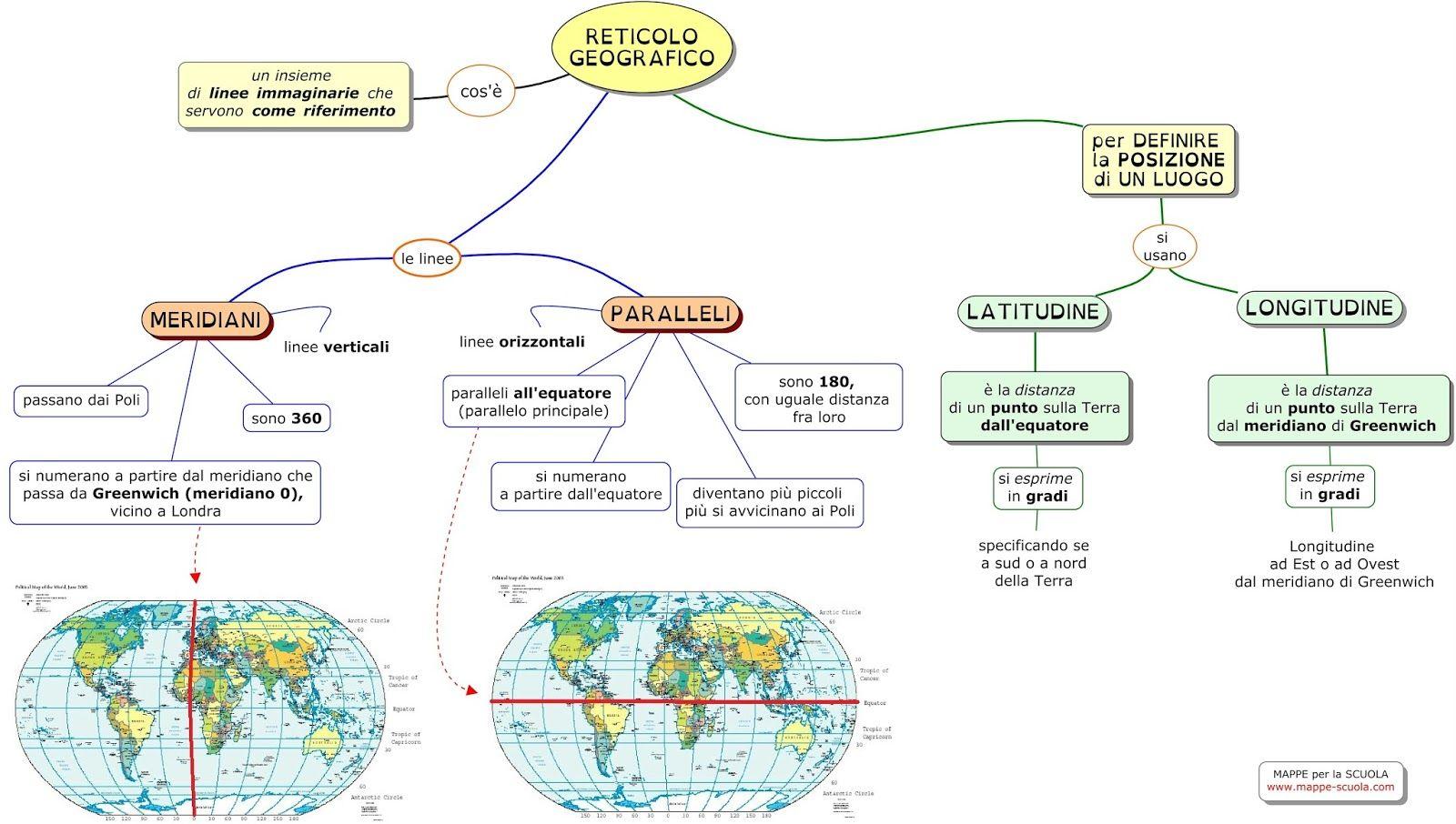 Cartina Del Mondo Con Meridiani E Paralleli.Mappa Concettuale Su Meridiani E Paralleli Sul Reticolo