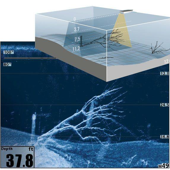Down imaging vs side imaging sonar fish finder select for Fish finder side imaging