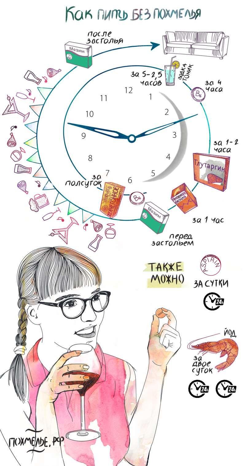 Похмелье за час статистика лечения наркомании