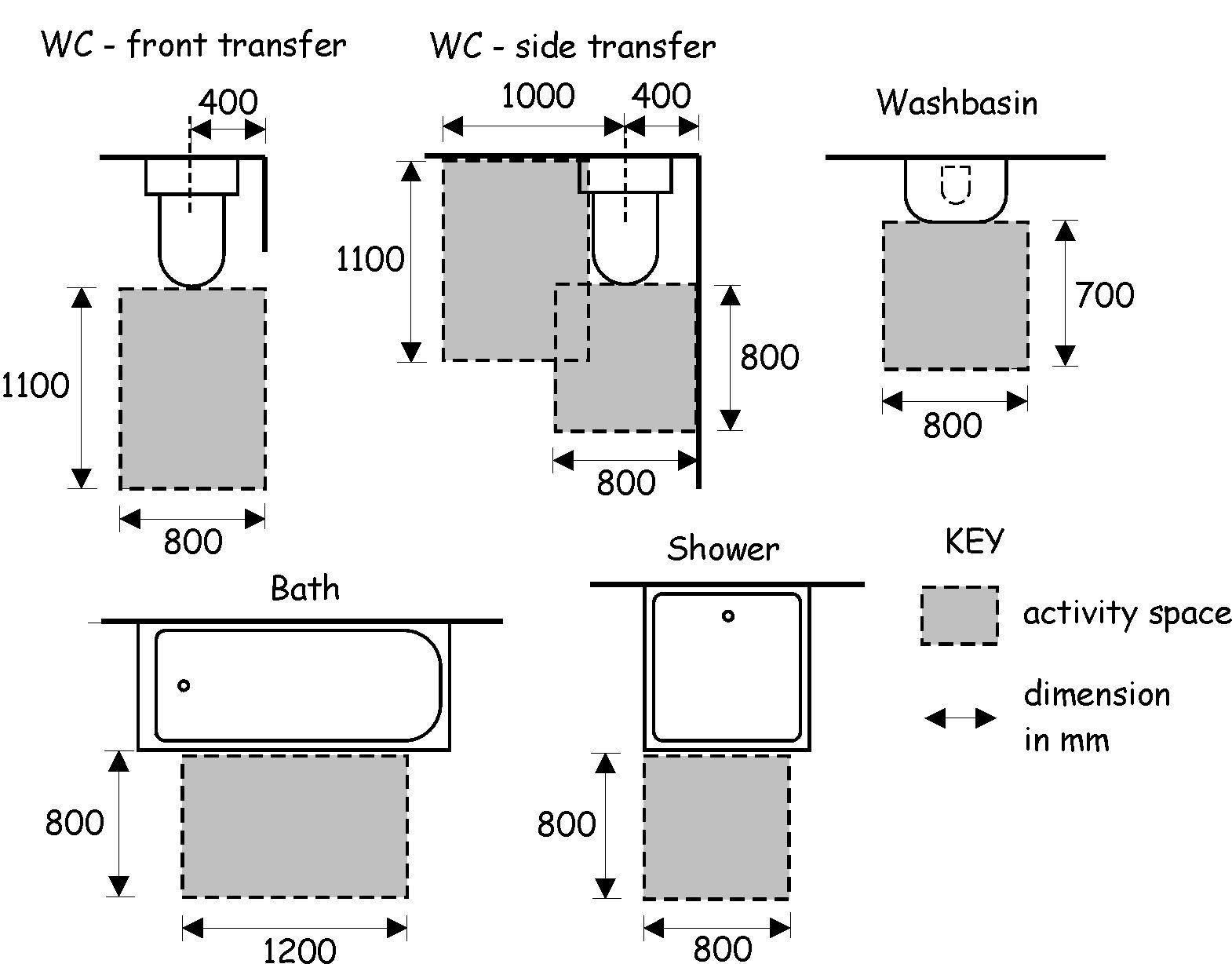 3 12 Sanitary Facilities In 2020 Bathroom Dimensions Simple