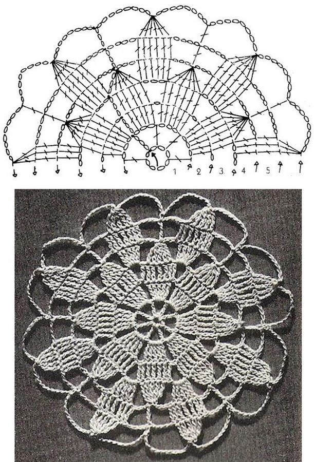 Crochet Patterns: Crochet Free Pattern Of Queen Anne's Lace Motif- # Annes #croche …   – häkeln und co