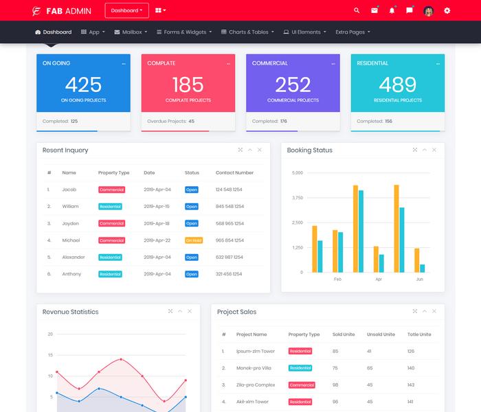 Fab Template: Bootstrap Admin Templates Web
