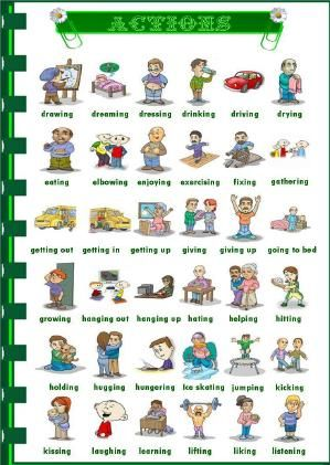 Action Verbs Picture Dictionarylove this idea Teaching Verbs - action words list