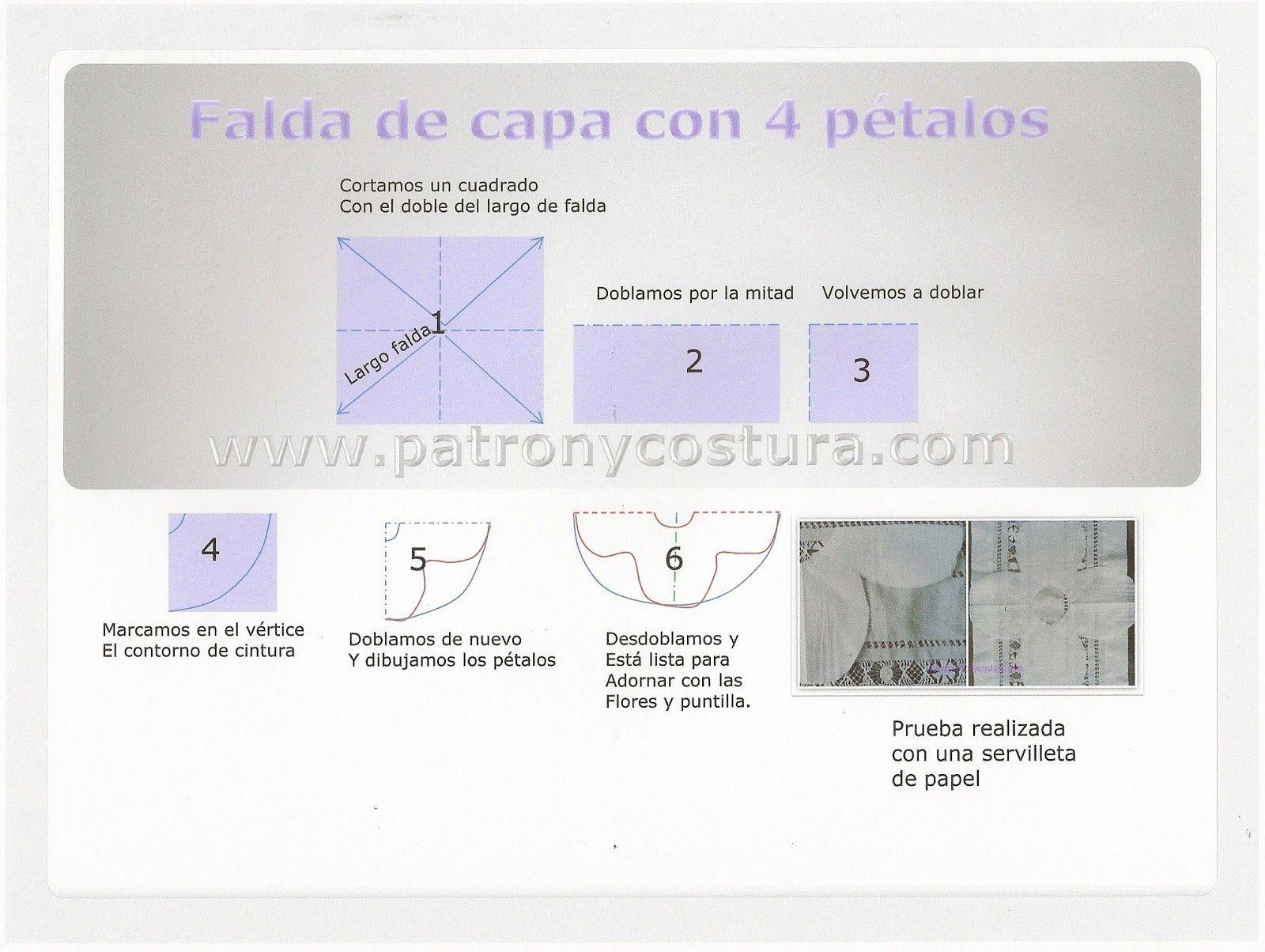 escanear0182.jpg (1600×1204) | princesa sofia | Pinterest | Disfraz ...