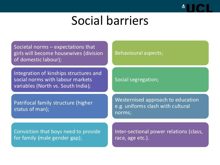 Excellent slide show that highlights the different barriers faced by - copy meaning of blueprint in education
