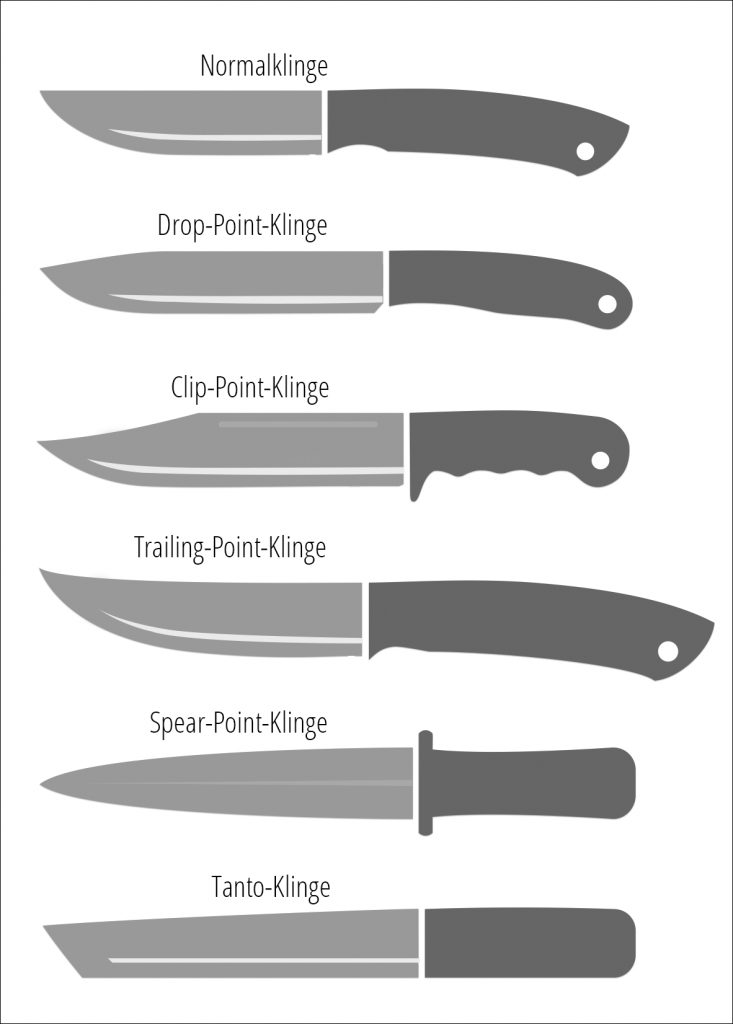 Google Ergebnis Für Https Everknives De Wp Content Uploads Messer Klingenformen 733x1024 Png Knife Pocket Knife