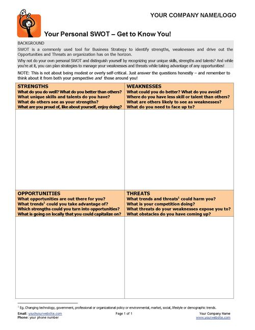 have you seen this useful personal swot tool a key life and career coaching tool - Using Personal Swot Analysis For Career Development