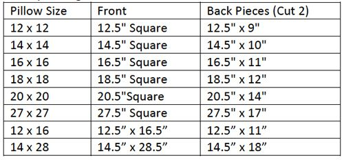 Useful Reference For Making Pillow Cases Sewing Pillows