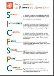 Les Sept Dons De L'esprit Saint : l'esprit, saint, Image, Result, L'esprit, Saint, Prayers,, Image,, Faith