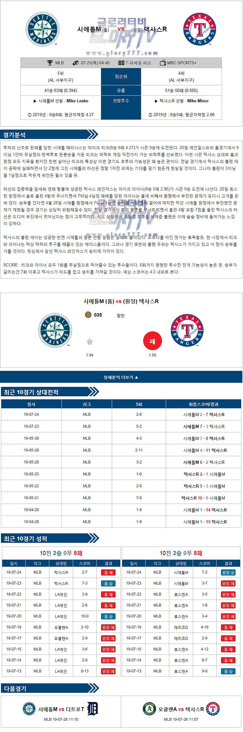 메이저리그분석글 7월 25일 MLB 시애틀 vs 텍사스 밀워키, 미네소타, 워싱턴