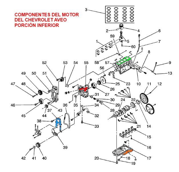 Componentes del motor del Chevrolet Aveo, porción inferior
