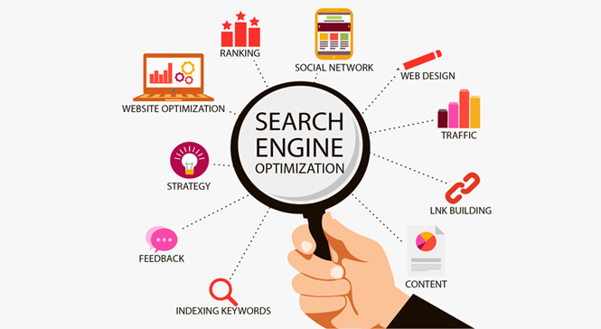 Choosing An Seo Company For Your Business In 2020 Seo Services Company Best Seo Services Seo Company