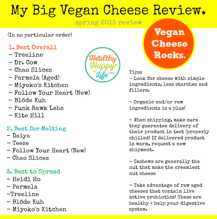 Pin On Vegan Cheese