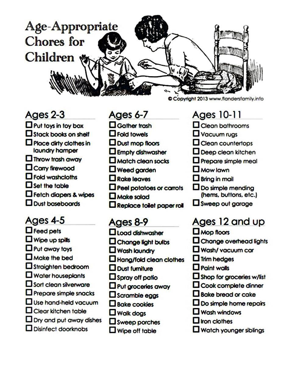A Handy Chart Showing What Age To Give Your Kid Certain