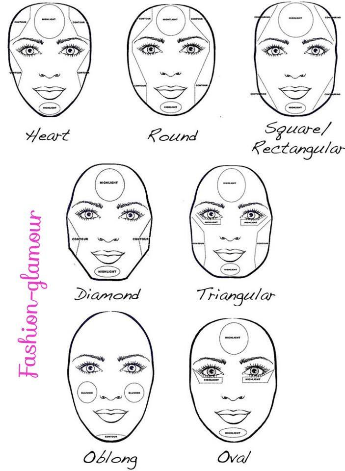 Idea básica de aplicación de correctores según tu tipo de rostro!!!