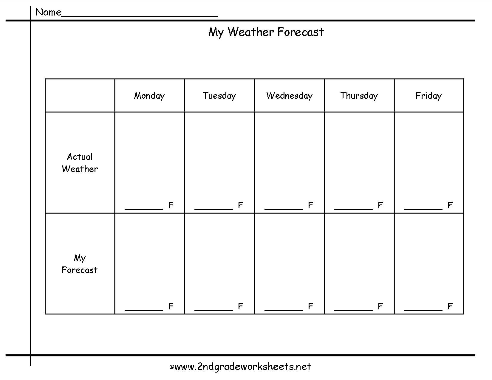 Weather Map Worksheets