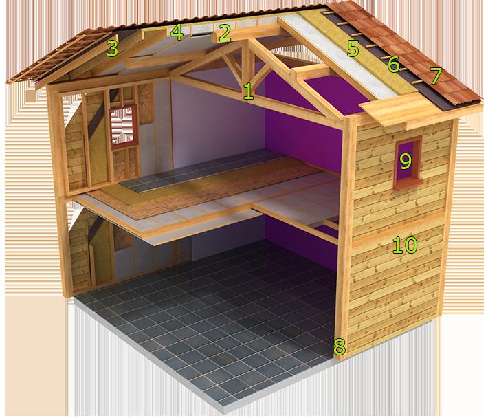 Notre système constructif - Maison Bois Vallery Le complexe de ...