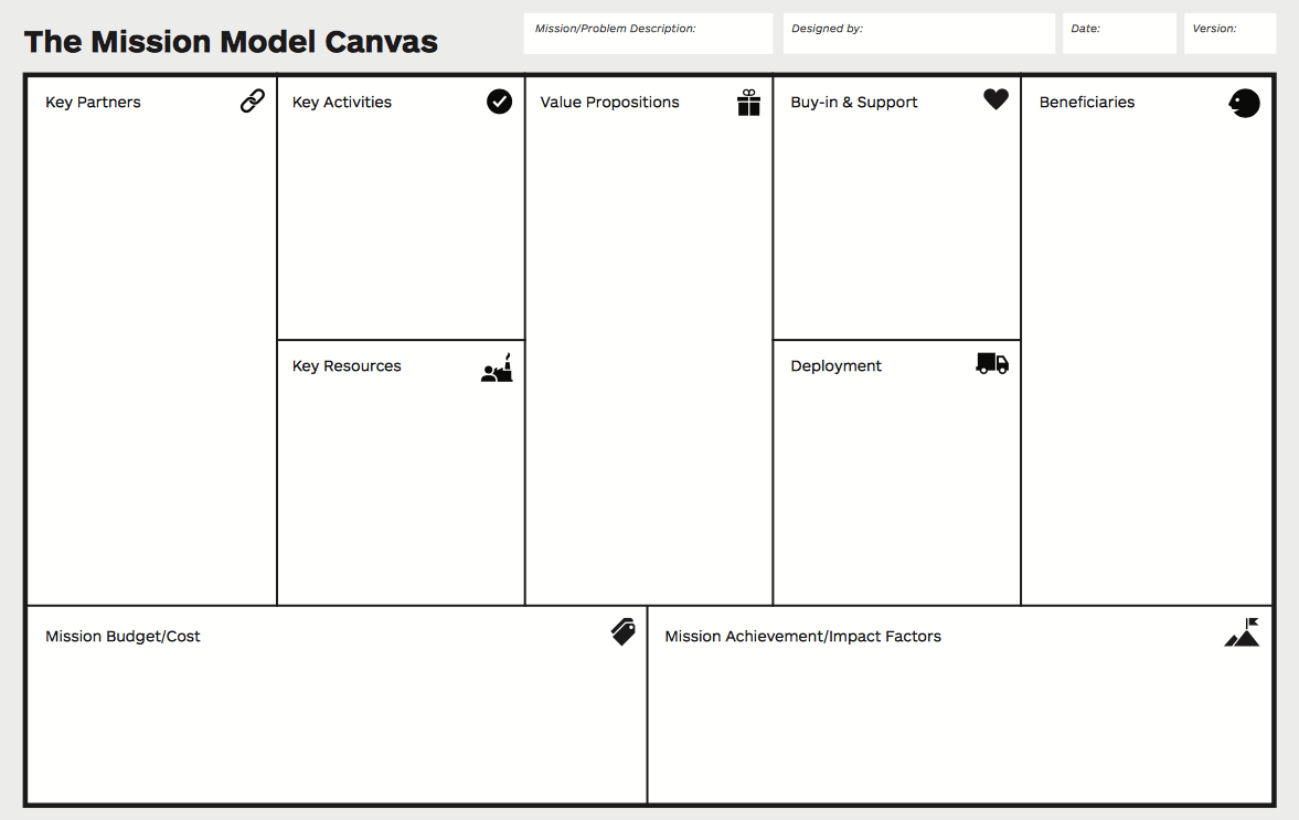 Mission model canvas notepad ideas pinterest business model mission model canvas accmission Gallery