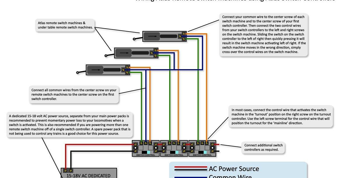 wiring atlas switches for dcc wire data schema u2022 rh sellfie co