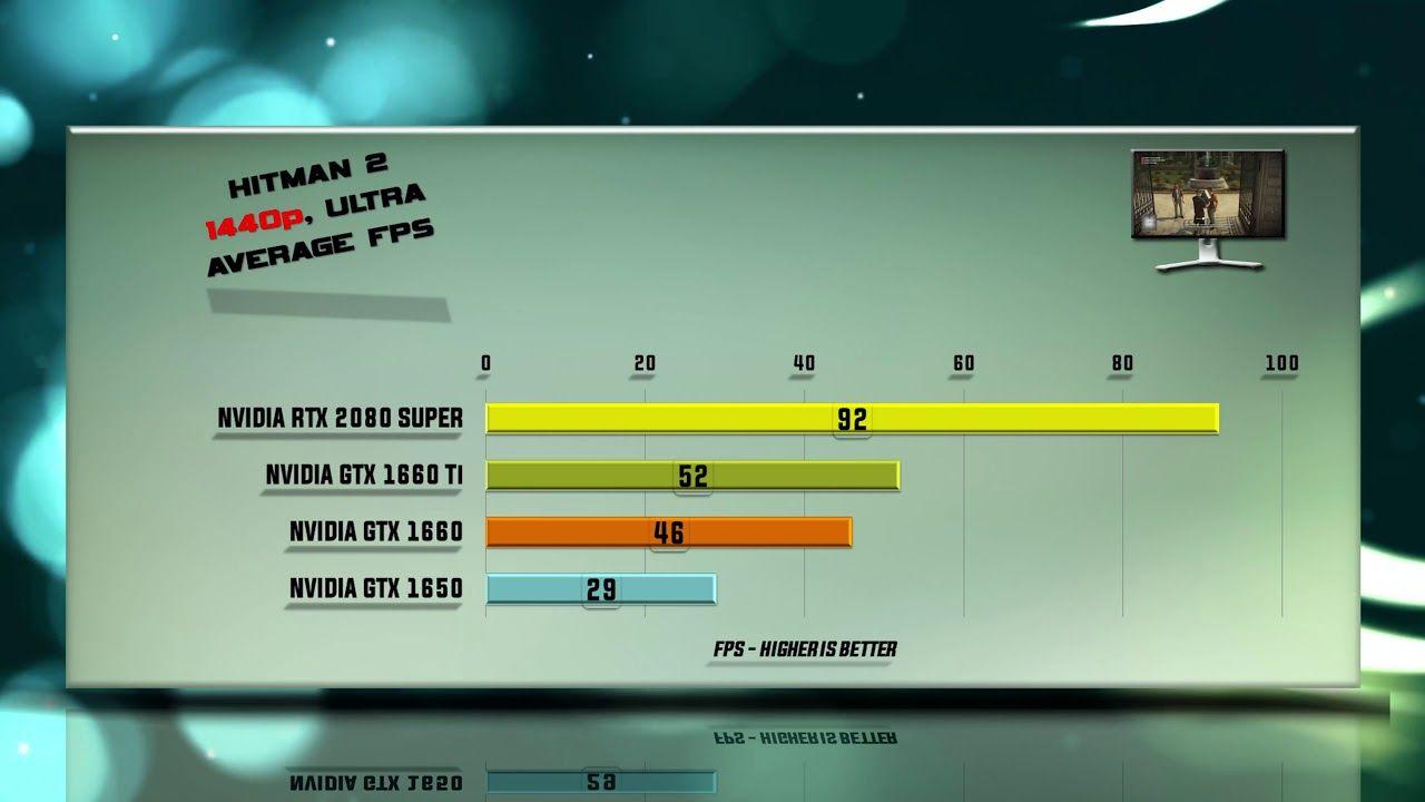 RADEON VII Mining Hashrate|Power usage AMD RX/R9 GPU vs NVIDIA GTX