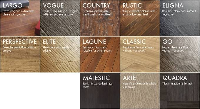 Superb Quick Step Laminate Floors   Google Search