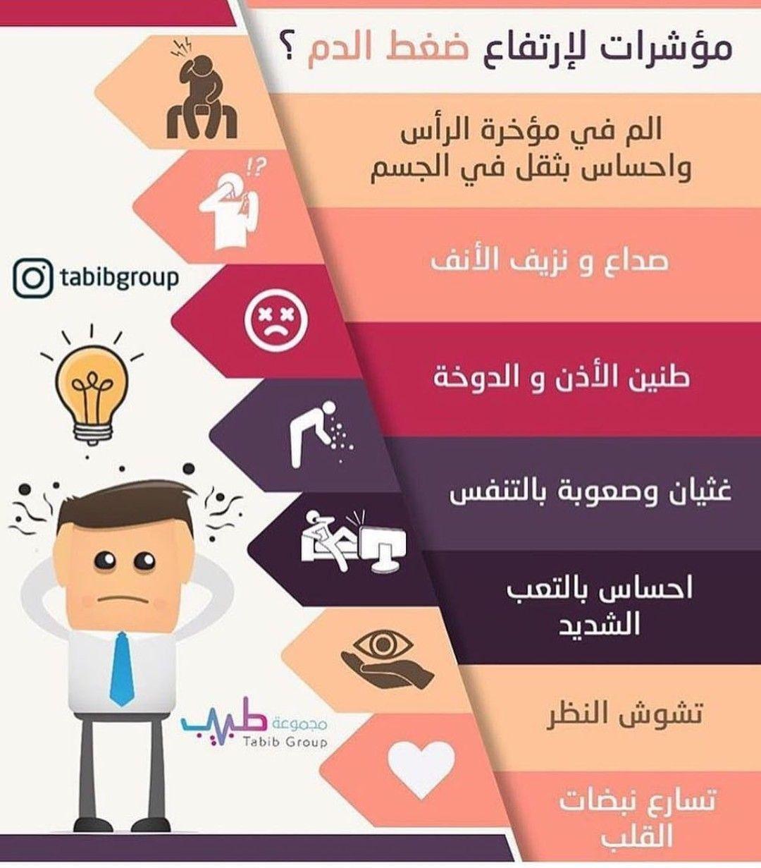 Pin By Gh Riyad A On Health Health Health Care Medical