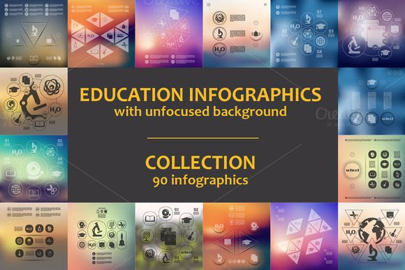 90 EDUCATION INFOGRAPHICS Collection by Palau on Creative Market