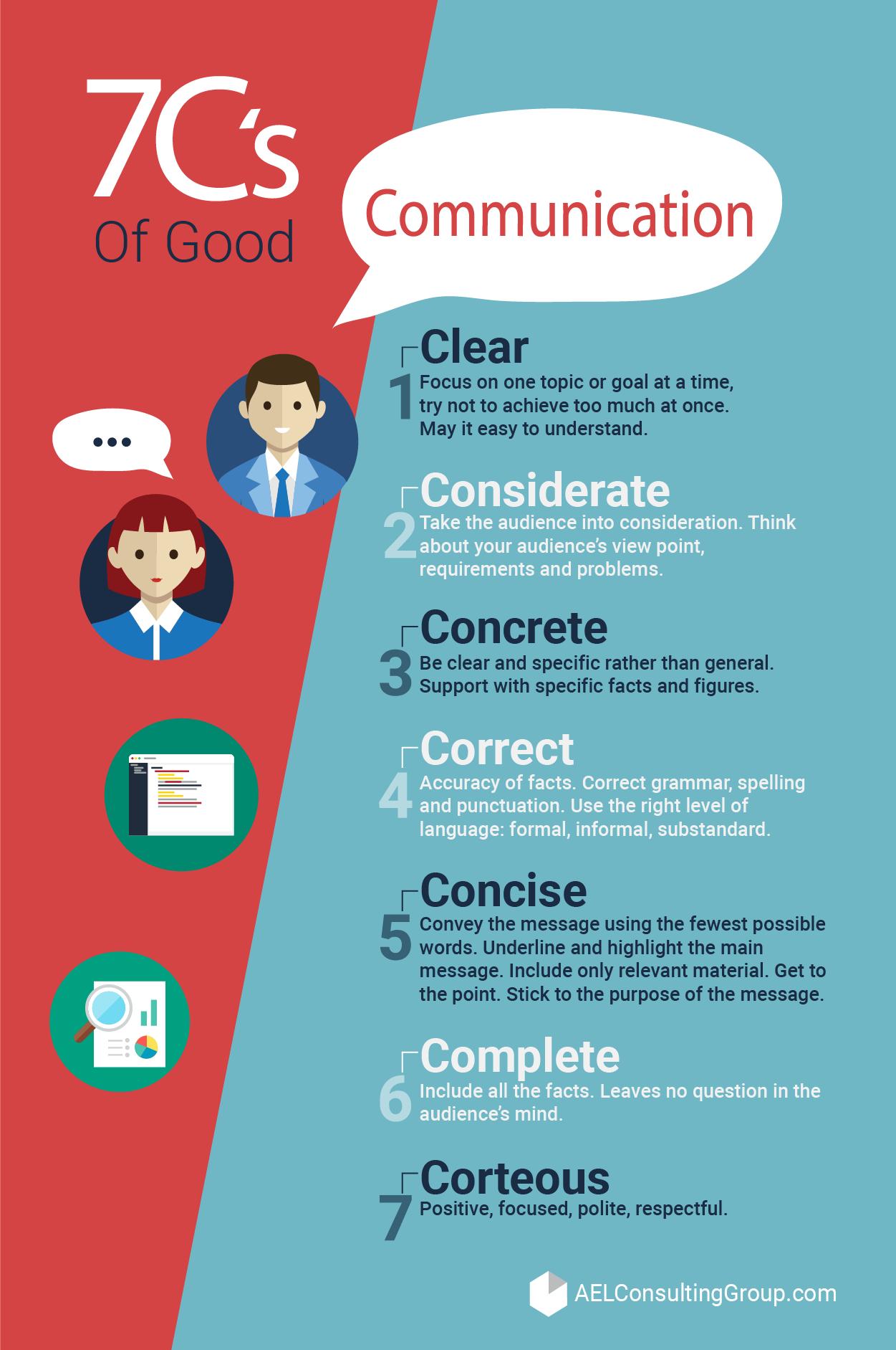 7C's of a Good Communication #communication #managementcoaching #businesscoaching #leadership #managem…   Good communication, Effective communication, Communication